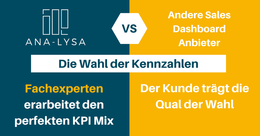 Auswahl von KPIs